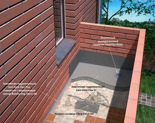Гидроизоляция балкона в деревянном доме и квартире своими